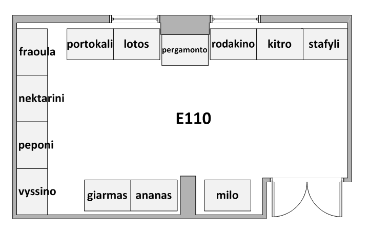 Πτέρυγα Ε - 110