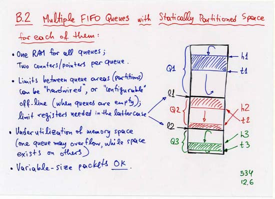 34 multi queue data structures uete cs 534 multiple fifo queues with statically partitioned space for each ccuart Images
